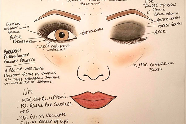 burberry runway palette face chart for brown eyes