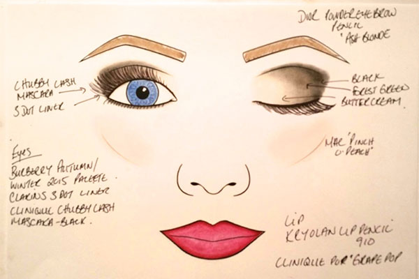 Burberry runway palette face chart for blue eyes